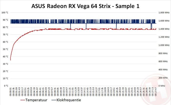骇科技丨公版RX Vega 64/56都发售了,华硕非公版也跟着来了