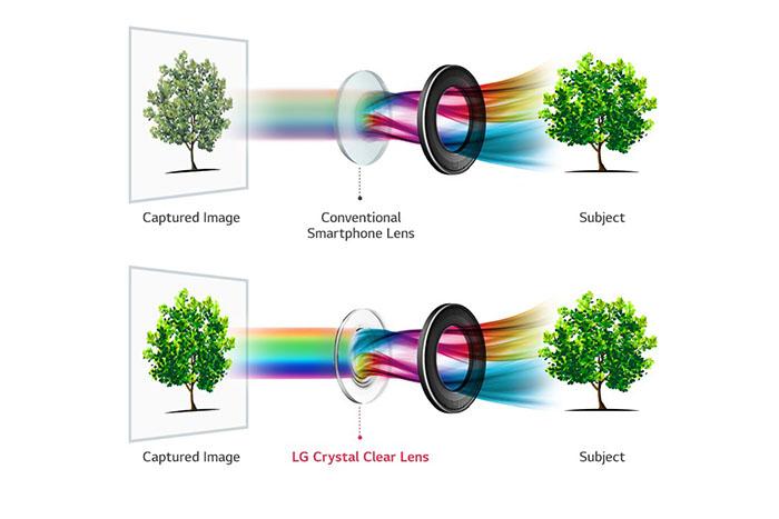 骇科技丨LG V30不仅有Full Vision全面屏,还将配备F1.6大光圈的相机