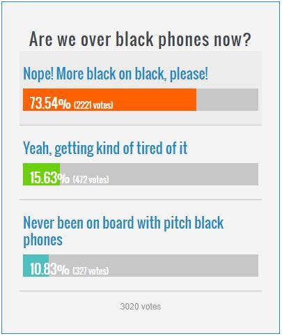 骇科技丨你是黑色的脑残粉不?调查显示大多数都喜欢黑色手机