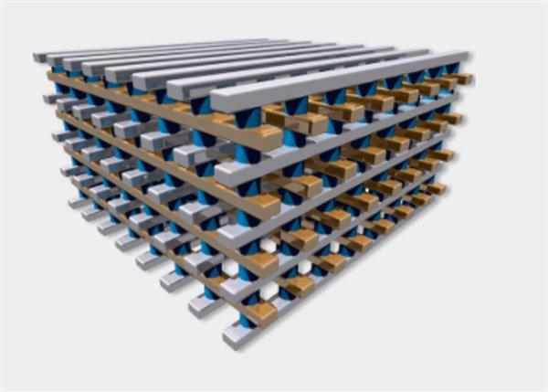 骇科技丨基于ReRAM技术的SSD来了:超快读写速度、超高密度