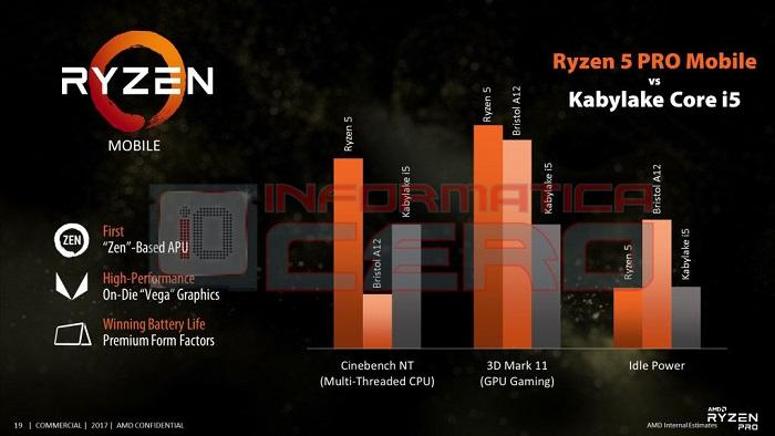 """骇科技丨AMD Zen 2处理器代号曝光:不再用Ridge后缀,改为""""画家""""命名"""