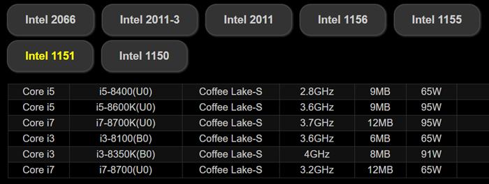 骇科技丨华擎官网曝光Intel八代酷睿处理器,确认采用Coffee Lake架构