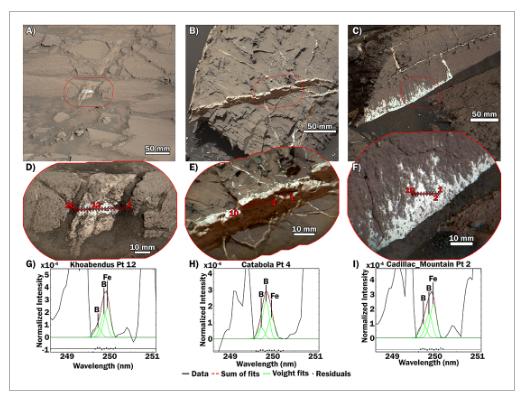 骇科技丨新发现暗示远古火星可能曾经存在生命