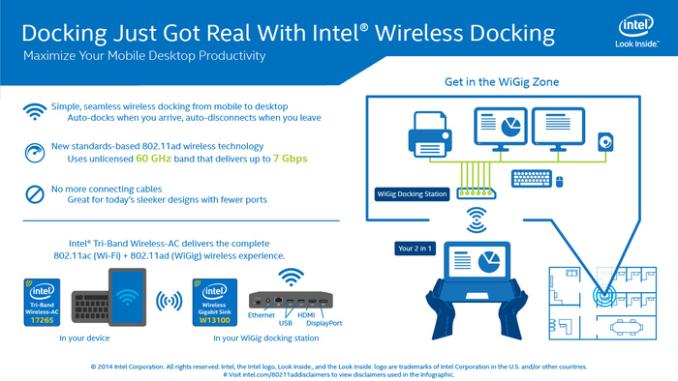 骇科技丨Intel放弃802.11ad标准产品,无线VR该何去何从?