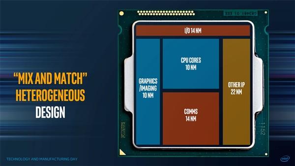 骇科技丨Intel/AMD首款合作CPU新品细节曝光:核显Vega
