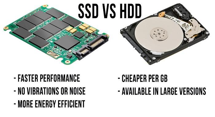 骇科技丨SSD出货量逐年上涨,到2021年将首次超越HDD