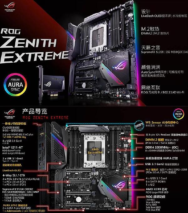 6999元惊人价格:华硕ROG x399旗舰主板新品预售