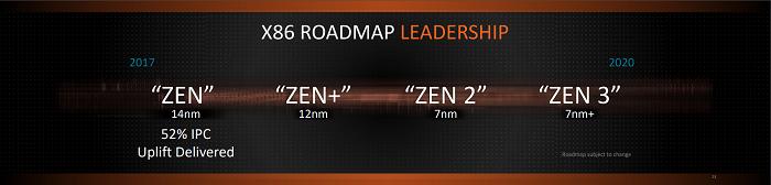 BT丨AMD:今年交出Zen 2处理器,显存紧缺是显卡缺货的罪魁祸首